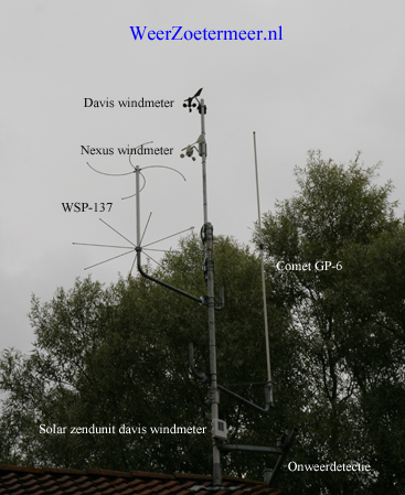 Weermast WeerZoetermeer.nl