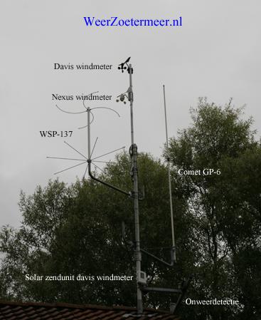 Weermast WeerZoetermeer.nl