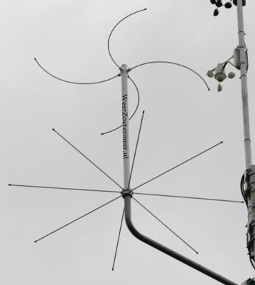 WSP-137 antenne voor satelliet ontvangst van WeerZoetermeer.nl